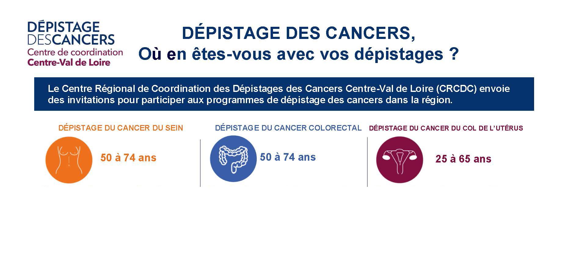 DEPISTAGE DES CANCERS